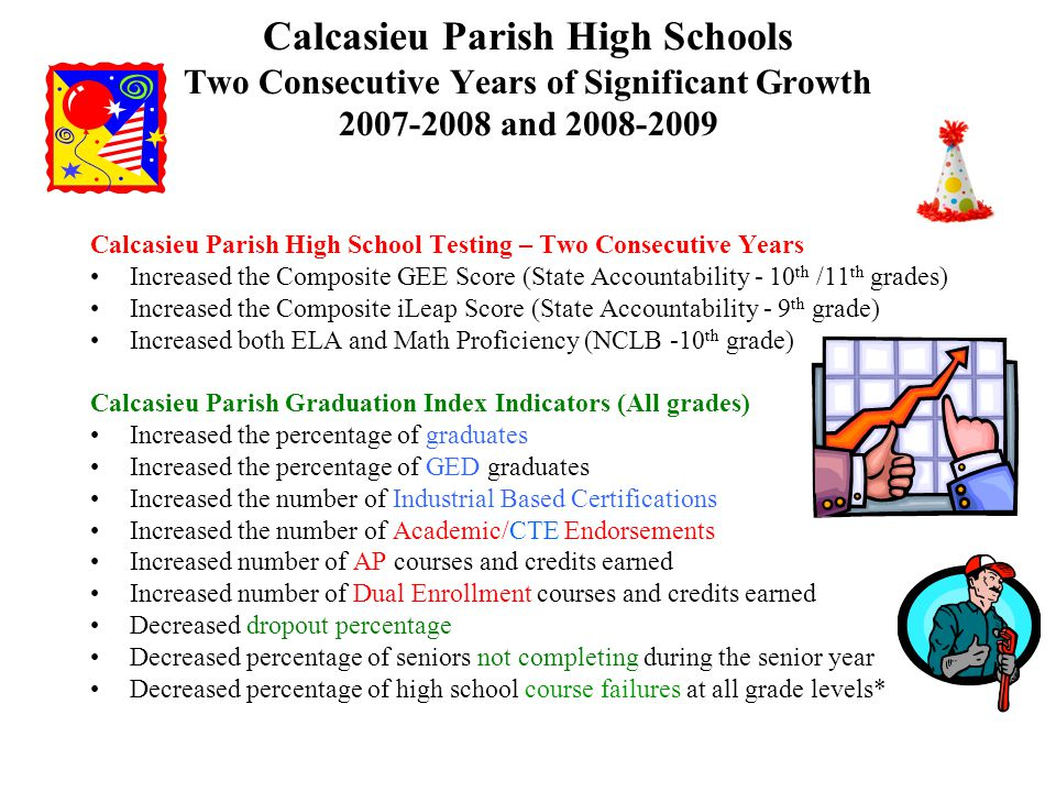Calcasieu Parish High Schools Two Consecutive Years of Significant Growth 2007-2008 and 2008-2009 Calcasieu Parish High School Testing – Two Consecutive Years Increased the Composite GEE Score (State Accountability - 10 th /11 th grades) Increased the Composite iLeap Score (State Accountability - 9 th grade) Increased both ELA and Math Proficiency (NCLB -10 th grade) Calcasieu Parish Graduation Index Indicators (All grades) Increased the percentage of graduates Increased the percentage of GED graduates Increased the number of Industrial Based Certifications Increased the number of Academic/CTE Endorsements Increased number of AP courses and credits earned Increased number of Dual Enrollment courses and credits earned Decreased dropout percentage Decreased percentage of seniors not completing during the senior year Decreased percentage of high school course failures at all grade levels*