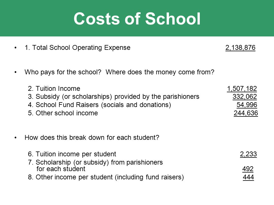 Costs of School 1. Total School Operating Expense 2,138,876 Who pays for the school.