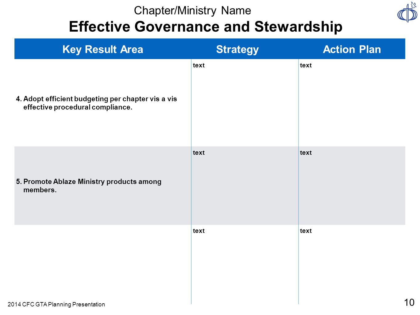 Key Result AreaStrategyAction Plan 4.Adopt efficient budgeting per chapter vis a vis effective procedural compliance.