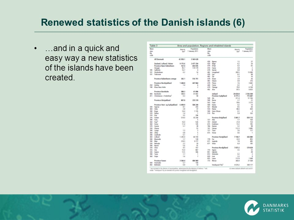 Renewed statistics of the Danish islands (6) …and in a quick and easy way a new statistics of the islands have been created.