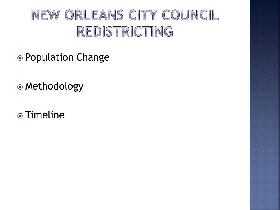  Population Change  Methodology  Timeline