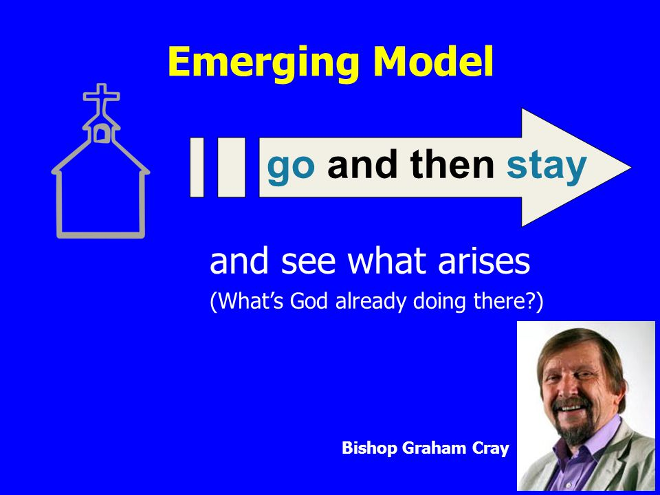 and see what arises (What's God already doing there ) Emerging Model go and then stay Bishop Graham Cray