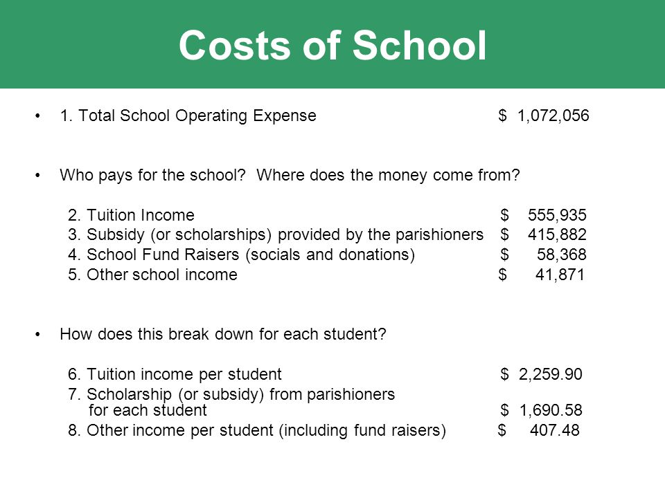 Costs of School 1. Total School Operating Expense $ 1,072,056 Who pays for the school.
