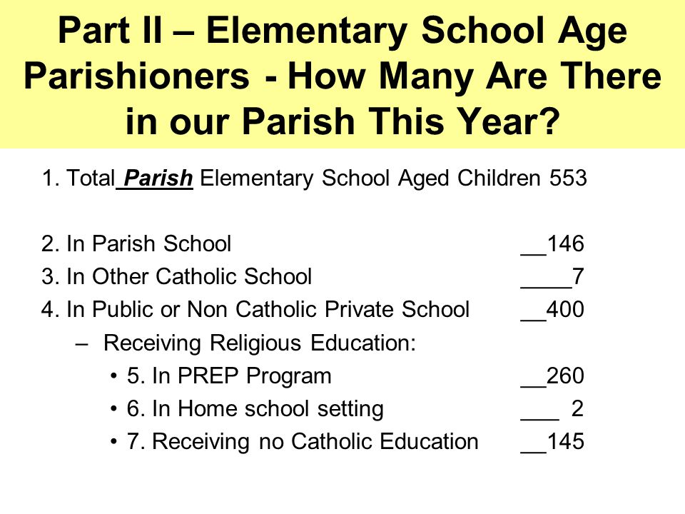 Part II – Elementary School Age Parishioners - How Many Are There in our Parish This Year.