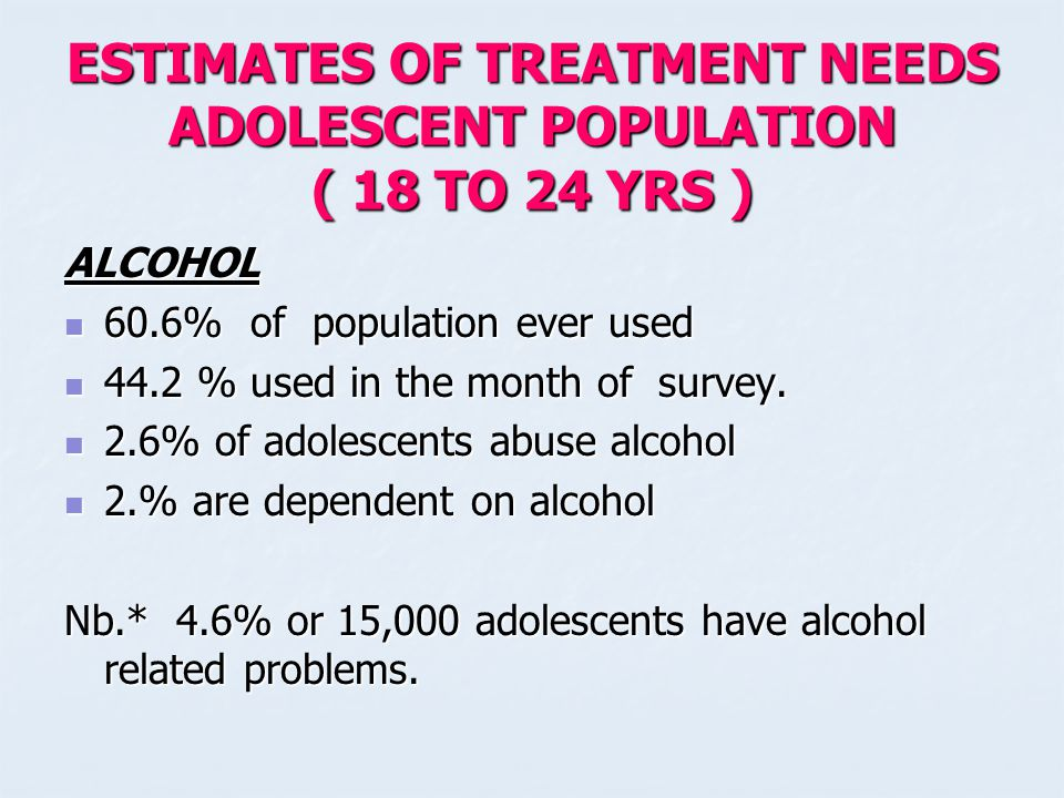 ESTIMATES OF TREATMENT NEEDS ADOLESCENT POPULATION ( 18 TO 24 YRS ) ALCOHOL 60.6% of population ever used 60.6% of population ever used 44.2 % used in