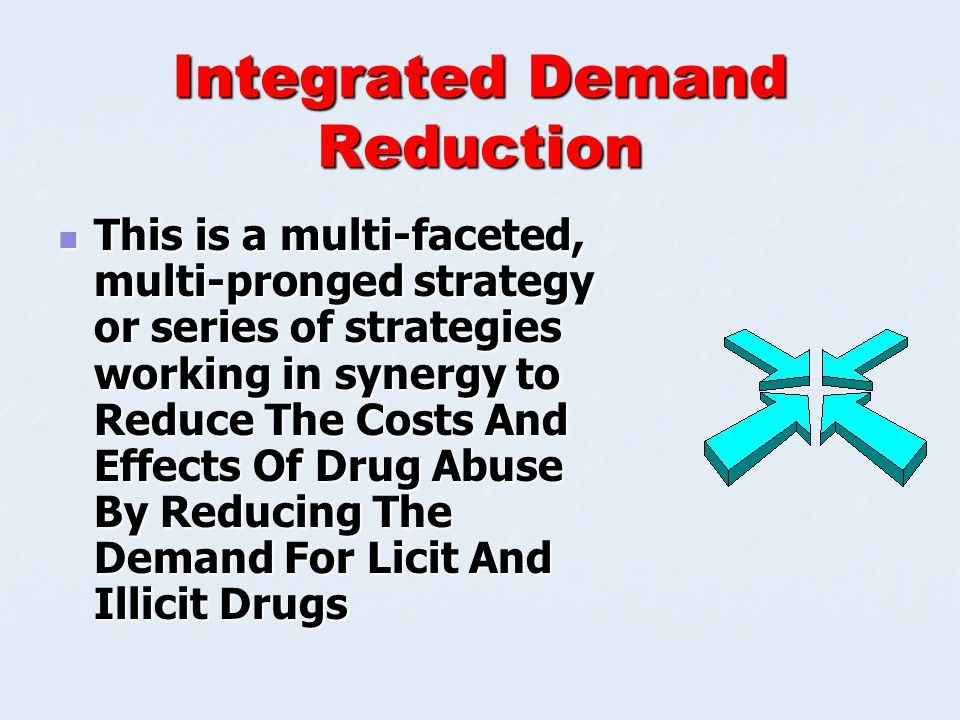 Risk Factors for Drug Abuse – Youth(NIDA) Ineffective Parenting Ineffective Parenting Chaotic Home Environment Chaotic Home Environment Lack of Mutual Attachments/ Nurturing Lack of Mutual Attachments/ Nurturing Inappropriate behaviour in the classroom Inappropriate behaviour in the classroom Failure in school performance Failure in school performance Poor social coping skills Poor social coping skills Affiliation with deviant peers Affiliation with deviant peers Perception of approval of drug using behaviours in the school, among peers and community environments.