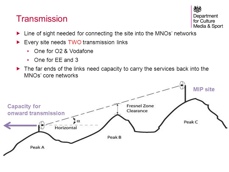 6 Transmission  Line of sight needed for connecting the site into the MNOs' networks  Every site needs TWO transmission links One for O2 & Vodafone One for EE and 3  The far ends of the links need capacity to carry the services back into the MNOs' core networks Capacity for onward transmission MIP site
