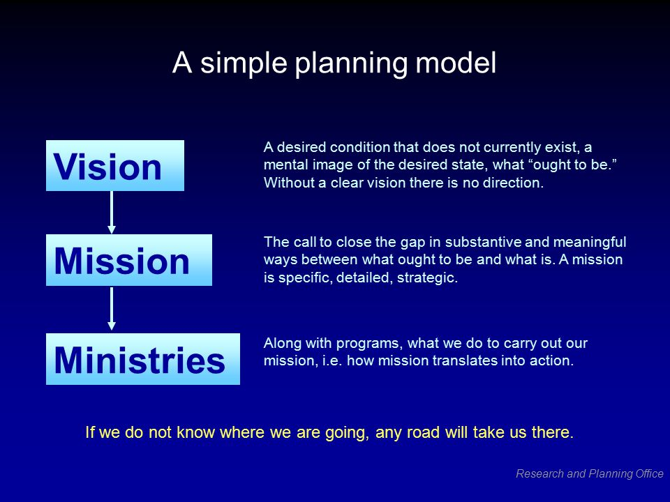 Research and Planning Office A simple planning model Vision Mission Ministries A desired condition that does not currently exist, a mental image of the desired state, what ought to be. Without a clear vision there is no direction.