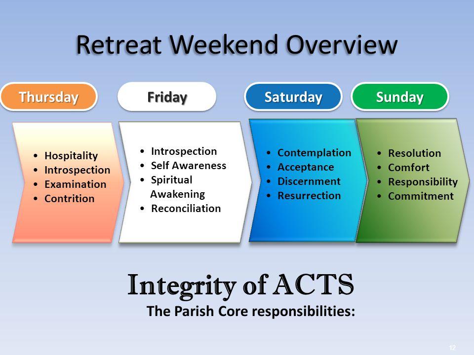 Retreat Weekend Overview Hospitality Introspection Examination Contrition ThursdayThursday Introspection Self Awareness Spiritual Awakening Reconcilia