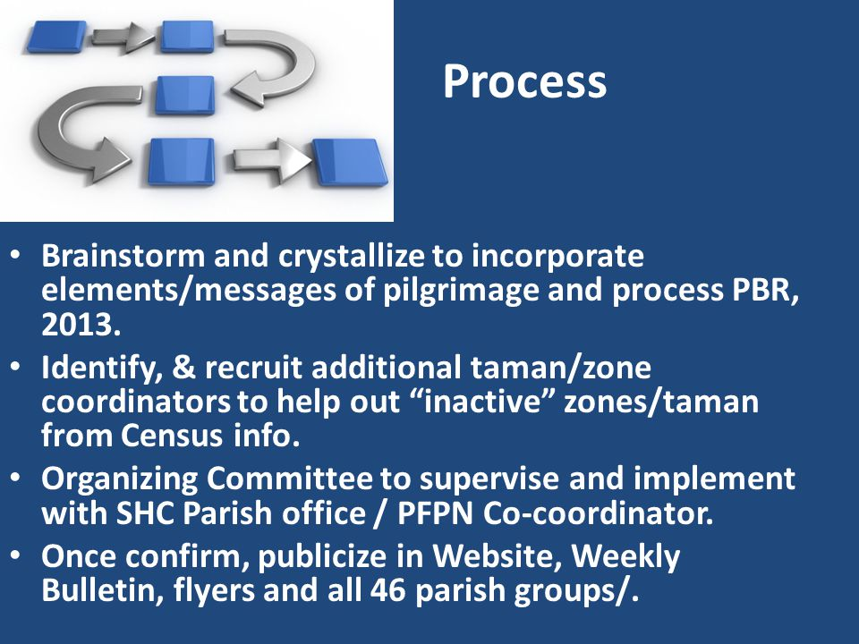 Parish Pastoral updates (1) Official Demarcation of Parishes approved.