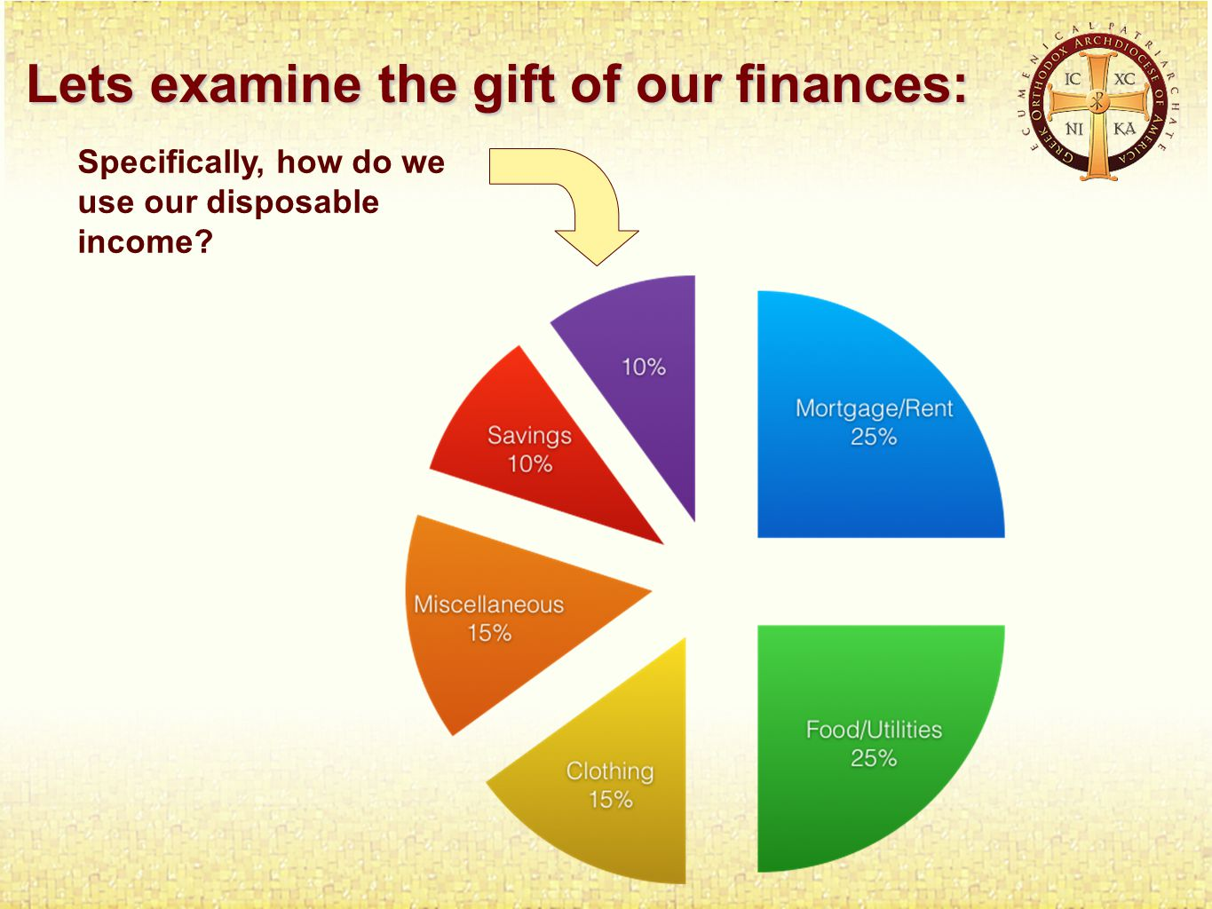 Lets examine the gift of our finances: Specifically, how do we use our disposable income?