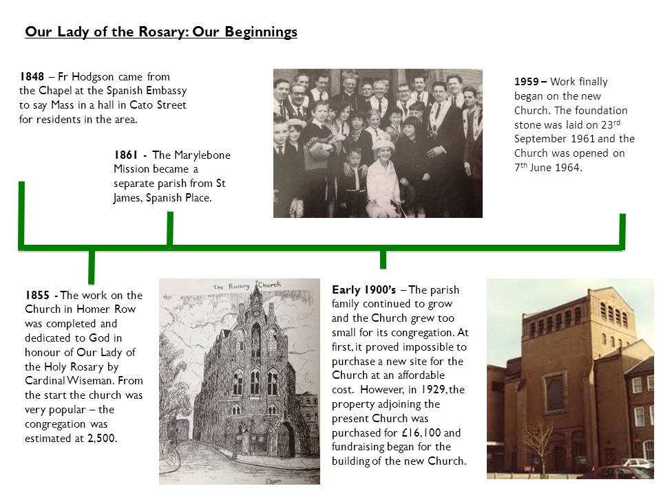 Our Lady of the Rosary: Our Beginnings 1848 – Fr Hodgson came from the Chapel at the Spanish Embassy to say Mass in a hall in Cato Street for resident