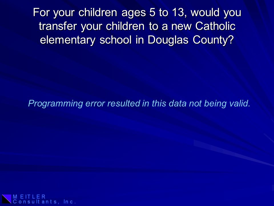 For your children ages 5 to 13, would you transfer your children to a new Catholic elementary school in Douglas County.