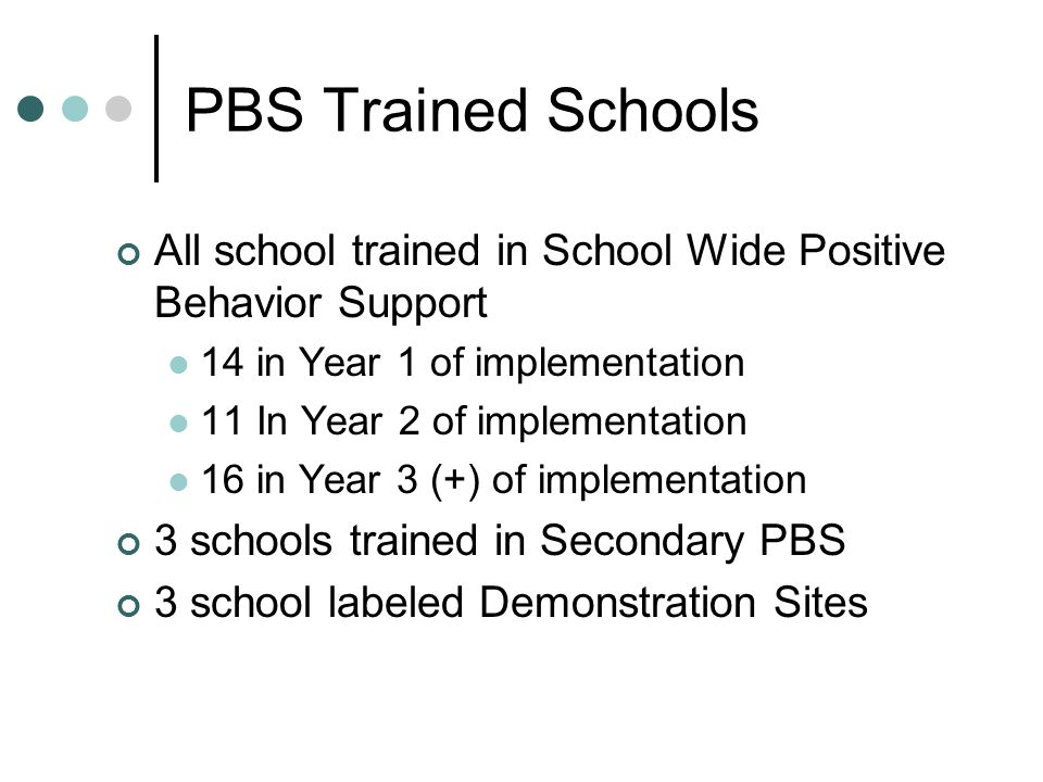 PBS Trained Schools All school trained in School Wide Positive Behavior Support 14 in Year 1 of implementation 11 In Year 2 of implementation 16 in Year 3 (+) of implementation 3 schools trained in Secondary PBS 3 school labeled Demonstration Sites