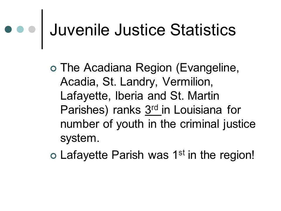 Juvenile Justice Statistics The Acadiana Region (Evangeline, Acadia, St. Landry, Vermilion, Lafayette, Iberia and St. Martin Parishes) ranks 3 rd in L