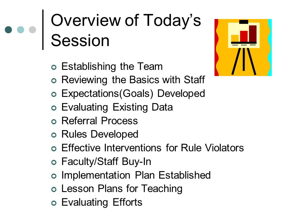 Overview of Today's Session Establishing the Team Reviewing the Basics with Staff Expectations(Goals) Developed Evaluating Existing Data Referral Process Rules Developed Effective Interventions for Rule Violators Faculty/Staff Buy-In Implementation Plan Established Lesson Plans for Teaching Evaluating Efforts