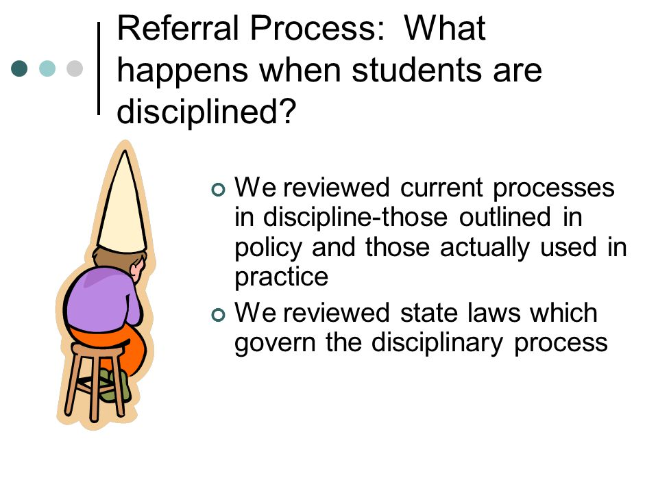 Referral Process: What happens when students are disciplined.