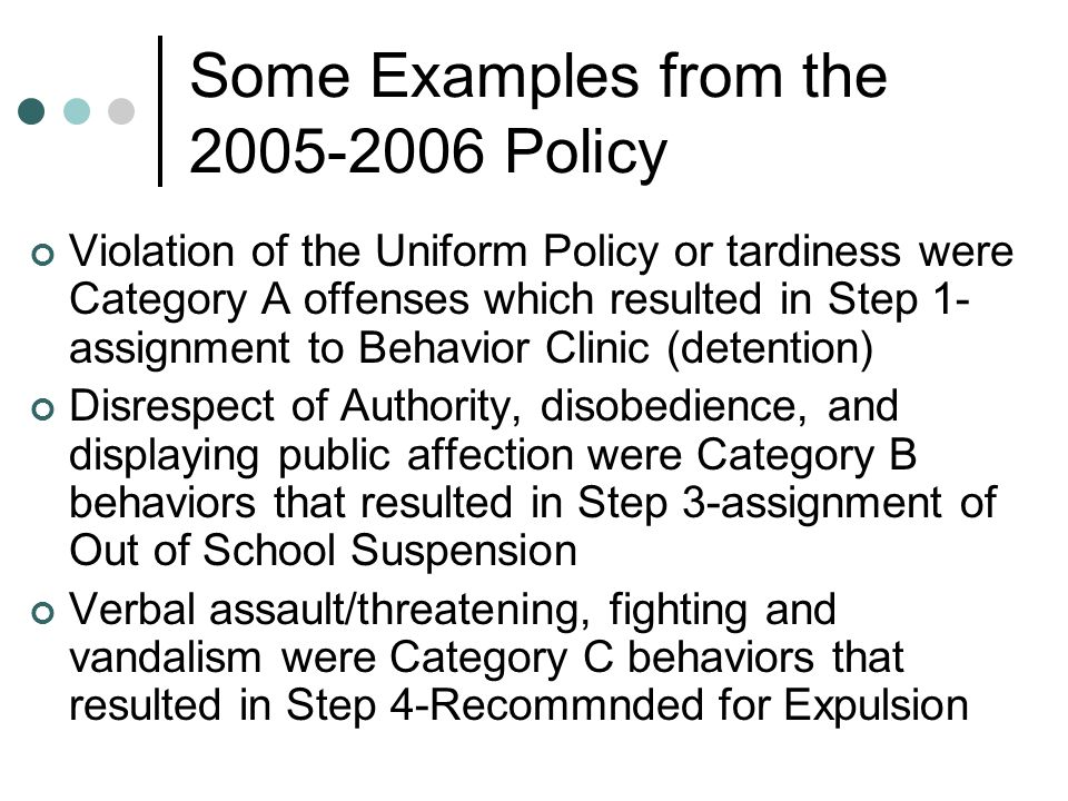 Some Examples from the 2005-2006 Policy Violation of the Uniform Policy or tardiness were Category A offenses which resulted in Step 1- assignment to Behavior Clinic (detention) Disrespect of Authority, disobedience, and displaying public affection were Category B behaviors that resulted in Step 3-assignment of Out of School Suspension Verbal assault/threatening, fighting and vandalism were Category C behaviors that resulted in Step 4-Recommnded for Expulsion