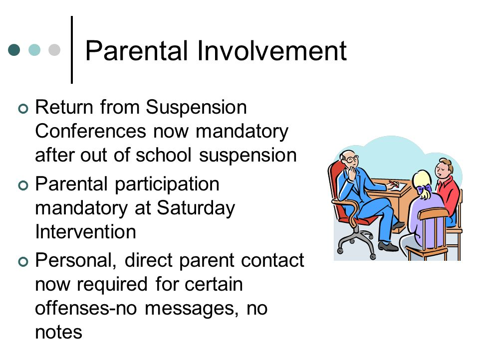 Parental Involvement Return from Suspension Conferences now mandatory after out of school suspension Parental participation mandatory at Saturday Intervention Personal, direct parent contact now required for certain offenses-no messages, no notes