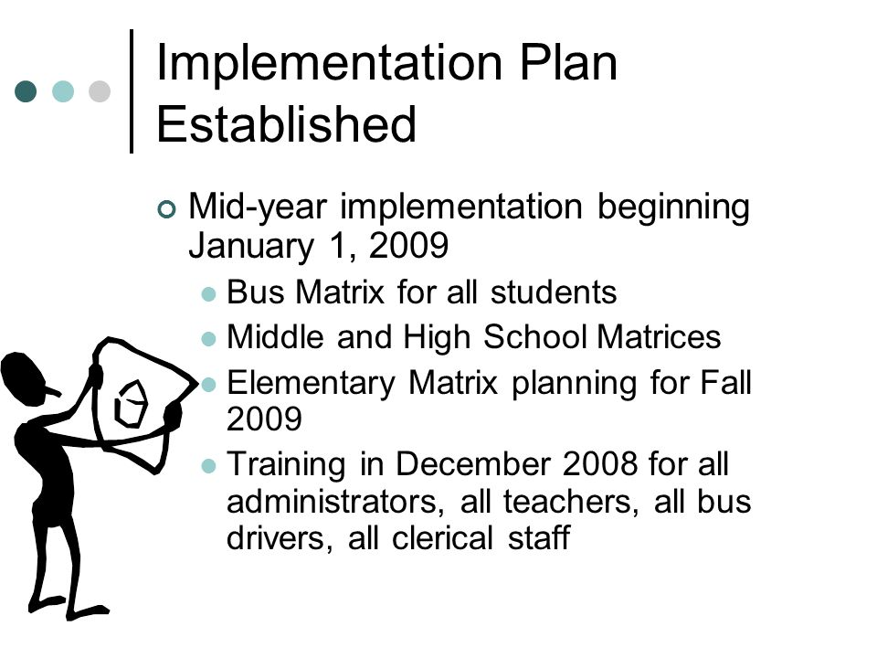 Implementation Plan Established Mid-year implementation beginning January 1, 2009 Bus Matrix for all students Middle and High School Matrices Elementary Matrix planning for Fall 2009 Training in December 2008 for all administrators, all teachers, all bus drivers, all clerical staff