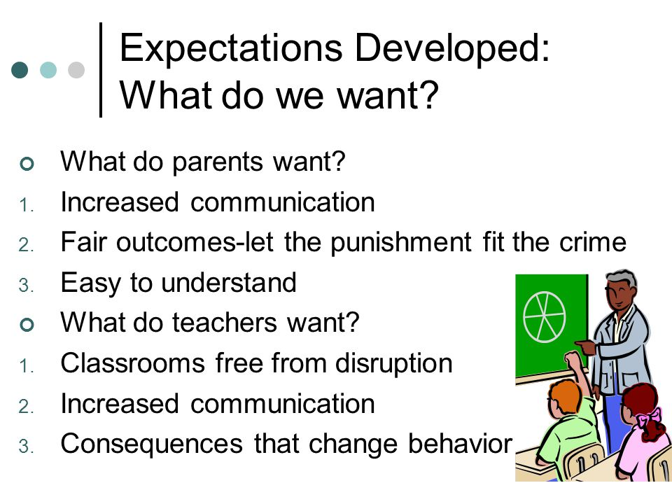 Expectations Developed: What do we want? What do parents want? 1. Increased communication 2. Fair outcomes-let the punishment fit the crime 3. Easy to