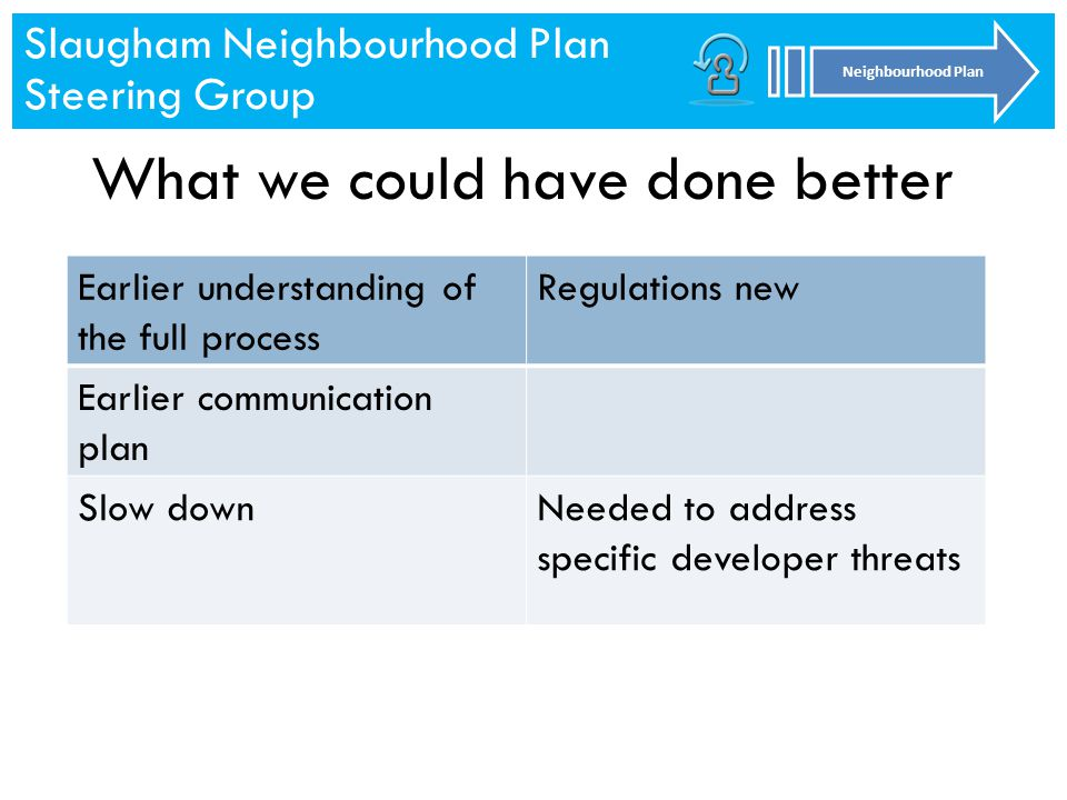 Slaugham Neighbourhood Plan Steering Group Neighbourhood Plan Slaugham Neighbourhood Plan Steering Group Neighbourhood Plan What we could have done better Earlier understanding of the full process Regulations new Earlier communication plan Slow downNeeded to address specific developer threats