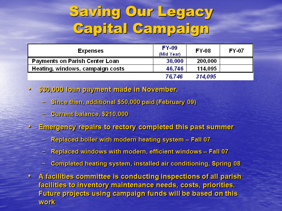 Saving Our Legacy Capital Campaign $30,000 loan payment made in November.
