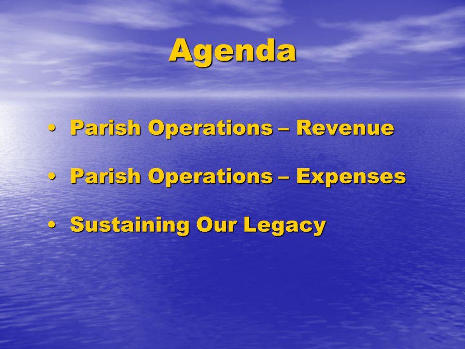 Agenda Parish Operations – RevenueParish Operations – Revenue Parish Operations – ExpensesParish Operations – Expenses Sustaining Our LegacySustaining Our Legacy