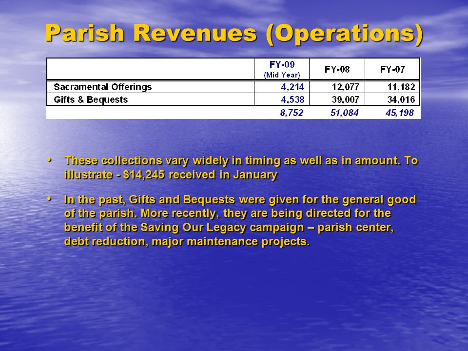 Parish Revenues (Operations) These collections vary widely in timing as well as in amount.