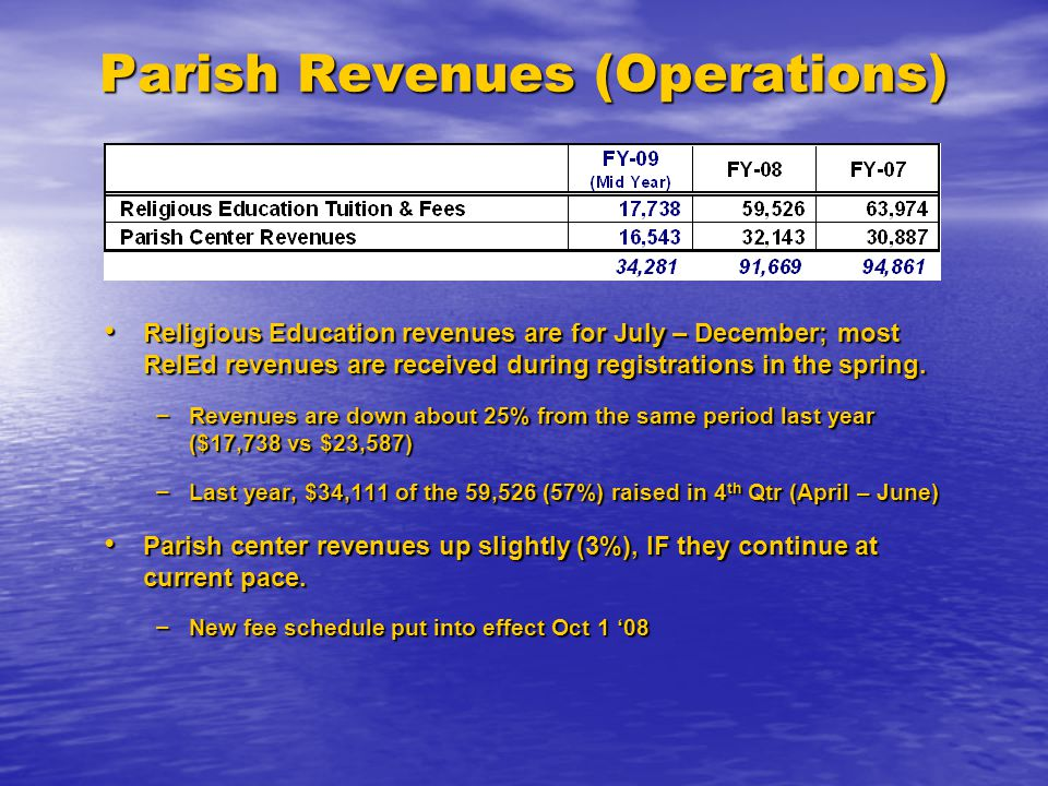 Parish Revenues (Operations) Religious Education revenues are for July – December; most RelEd revenues are received during registrations in the spring.
