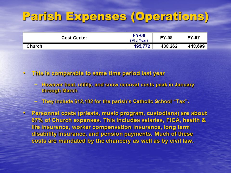 Parish Expenses (Operations) This is comparable to same time period last year This is comparable to same time period last year – However heat, utility, and snow removal costs peak in January through March – They include $12,102 for the parish's Catholic School Tax .