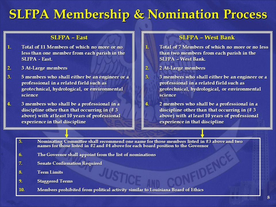 9 SLFPA Structure 1.Establishes Southeast Louisiana Flood Protection Authority (SLFPA) – East (St.