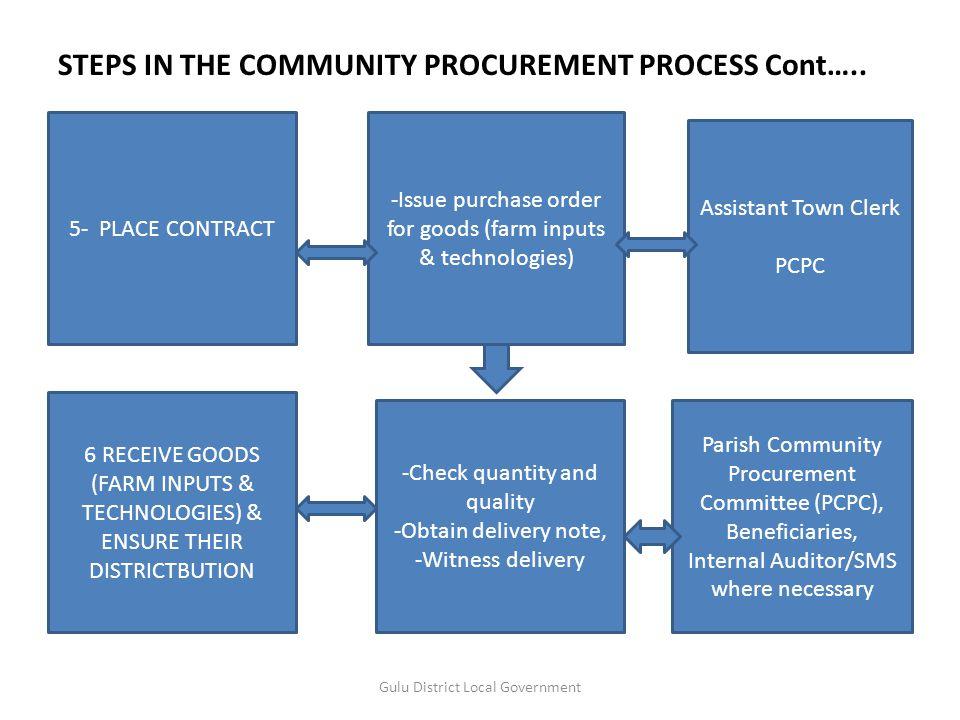 STEPS IN THE COMMUNITY PROCUREMENT PROCESS Cont..