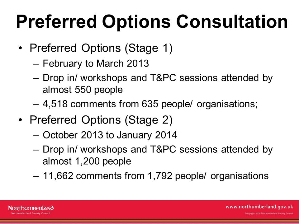www.northumberland.gov.uk Copyright 2009 Northumberland County Council Preferred Options Consultation Preferred Options (Stage 1) –February to March 2013 –Drop in/ workshops and T&PC sessions attended by almost 550 people –4,518 comments from 635 people/ organisations; Preferred Options (Stage 2) –October 2013 to January 2014 –Drop in/ workshops and T&PC sessions attended by almost 1,200 people –11,662 comments from 1,792 people/ organisations