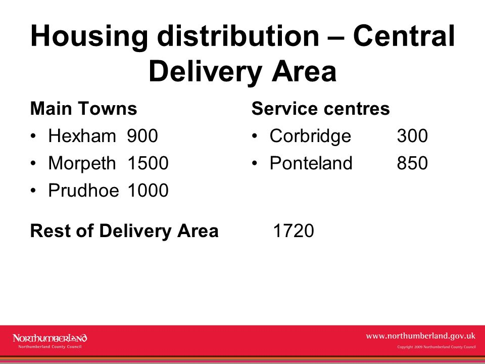 www.northumberland.gov.uk Copyright 2009 Northumberland County Council Housing distribution – Central Delivery Area Main Towns Hexham900 Morpeth1500 Prudhoe1000 Service centres Corbridge300 Ponteland 850 Rest of Delivery Area1720