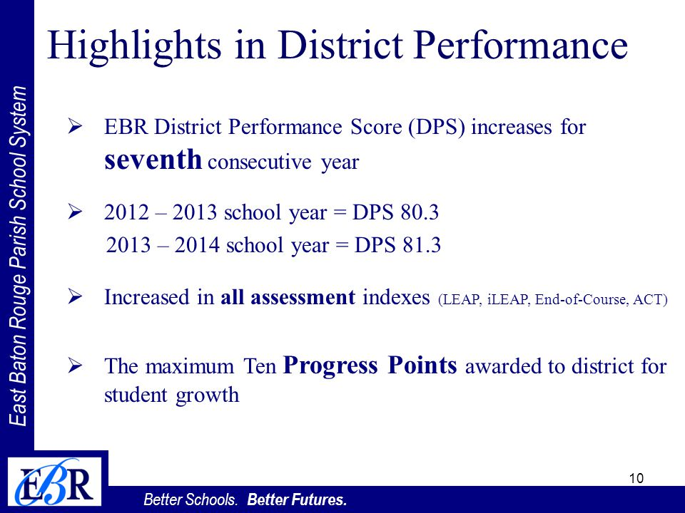 East Baton Rouge Parish School System Better Schools. Better Futures. Highlights in District Performance 10  EBR District Performance Score (DPS) inc