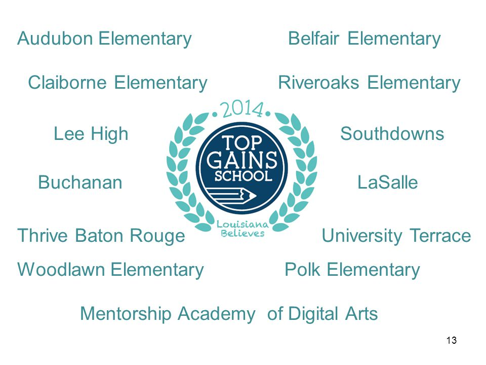 Audubon Elementary Belfair Elementary Claiborne Elementary Riveroaks Elementary Lee High Southdowns Buchanan LaSalle Thrive Baton Rouge University Terrace Woodlawn Elementary Polk Elementary Mentorship Academy of Digital Arts 13
