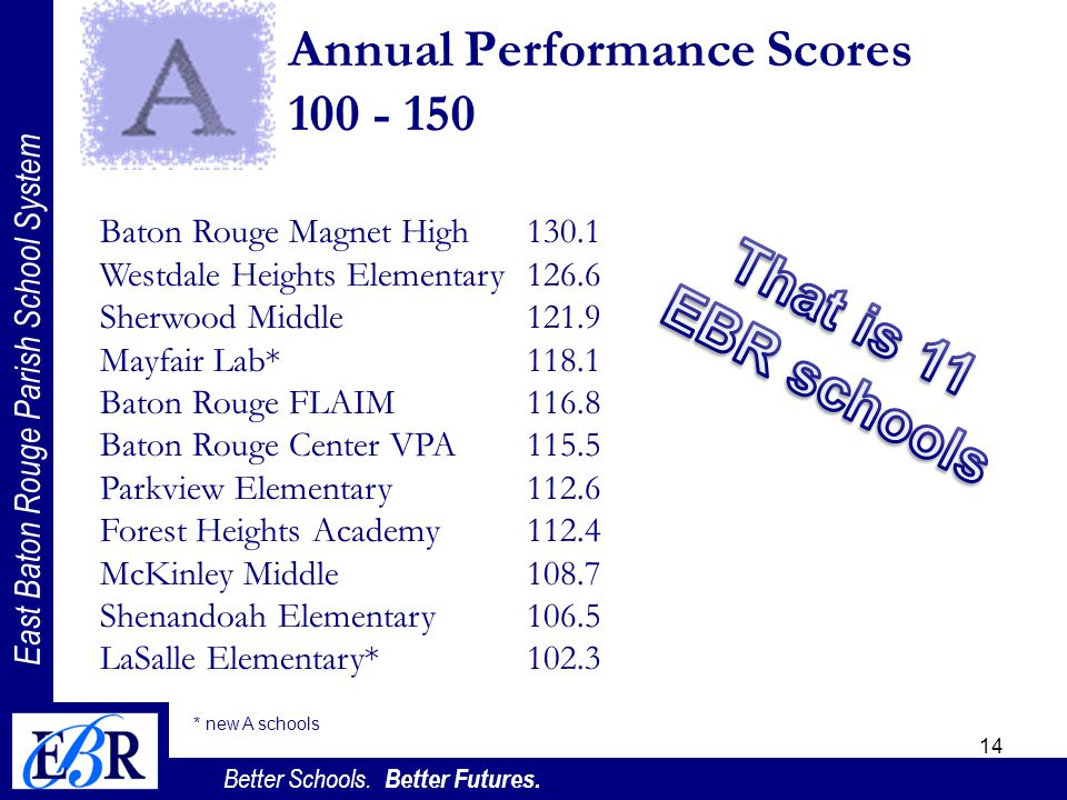 East Baton Rouge Parish School System Better Schools. Better Futures. Annual Performance Scores 100 - 150 14 * new A schools Baton Rouge Magnet High 1