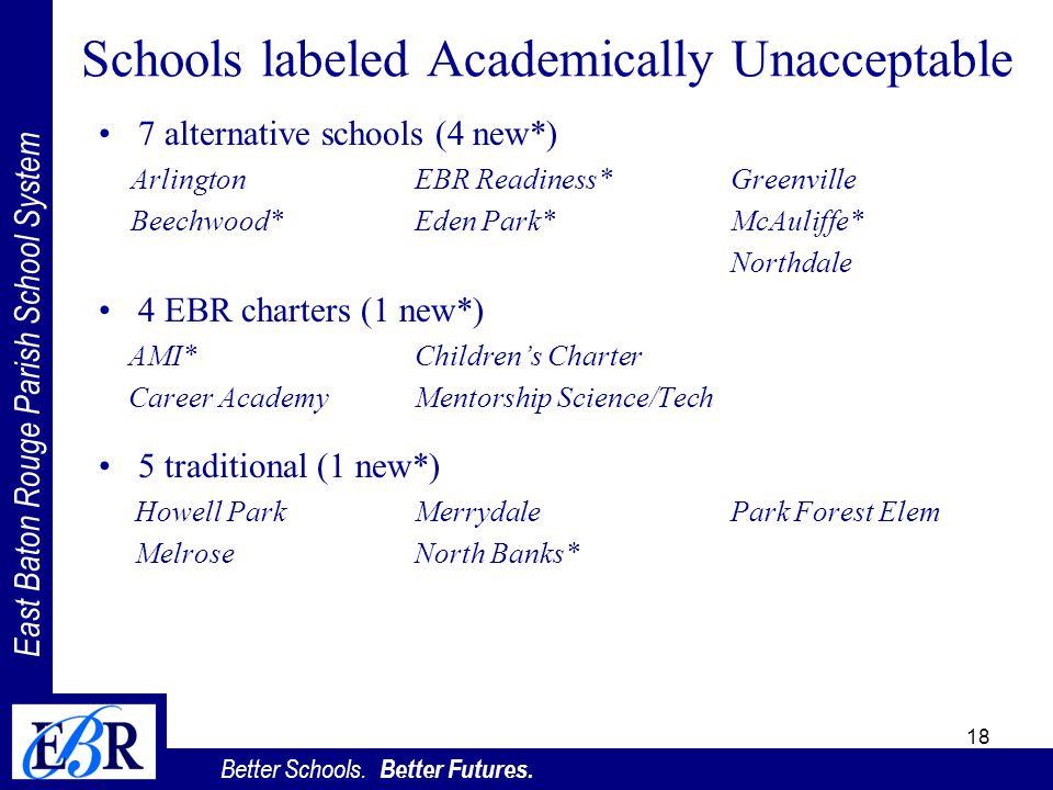 East Baton Rouge Parish School System Better Schools. Better Futures. 7 alternative schools (4 new*) ArlingtonEBR Readiness*Greenville Beechwood*Eden