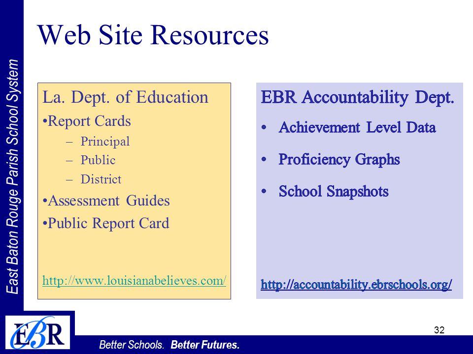 East Baton Rouge Parish School System Better Schools. Better Futures. Web Site Resources La. Dept. of Education Report Cards –Principal –Public –Distr
