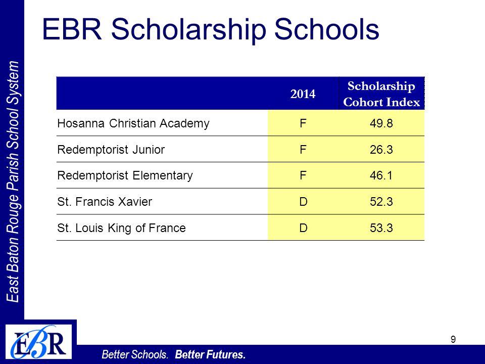 East Baton Rouge Parish School System Better Schools. Better Futures. EBR Scholarship Schools 9 2014 Scholarship Cohort Index Hosanna Christian Academ