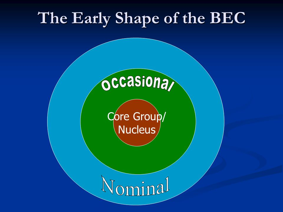 The Early Shape of the BEC Core Group/ Nucleus
