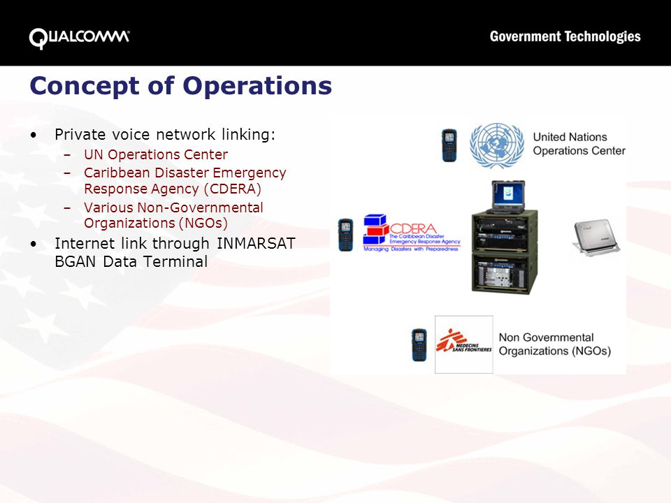 Concept of Operations Private voice network linking: –UN Operations Center –Caribbean Disaster Emergency Response Agency (CDERA) –Various Non-Governme