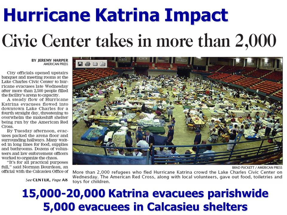 Hurricane Katrina Impact 15,000-20,000 Katrina evacuees parishwide 5,000 evacuees in Calcasieu shelters 15,000-20,000 Katrina evacuees parishwide 5,00