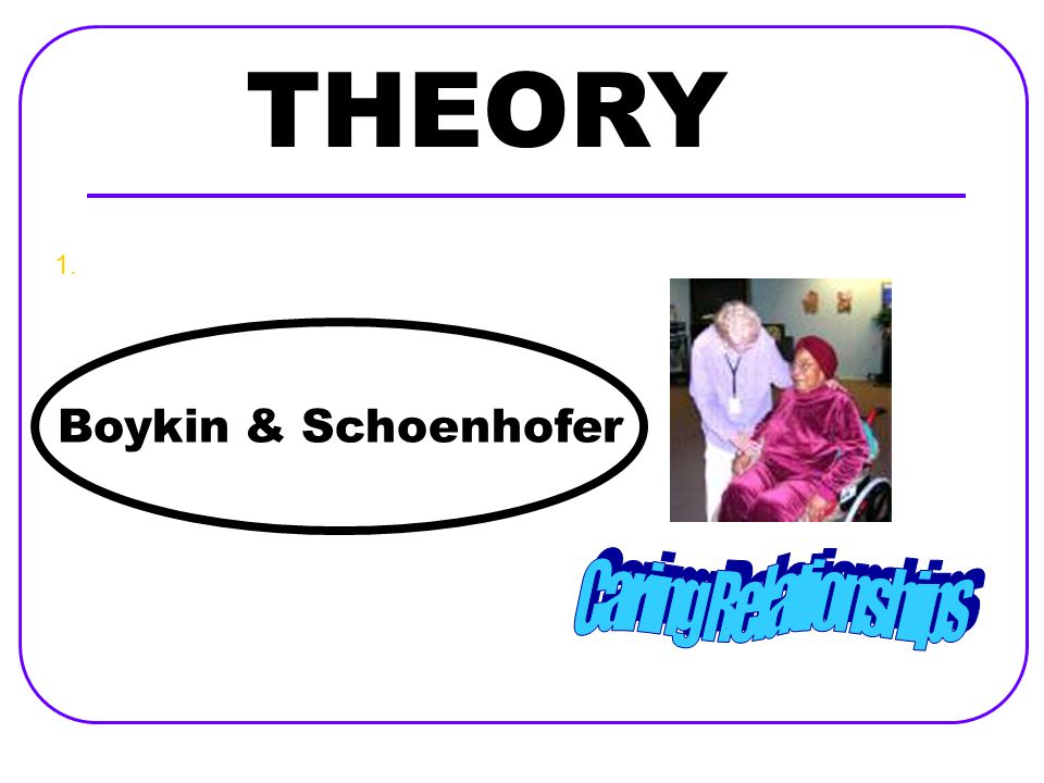 1. Boykin & Schoenhofer THEORY