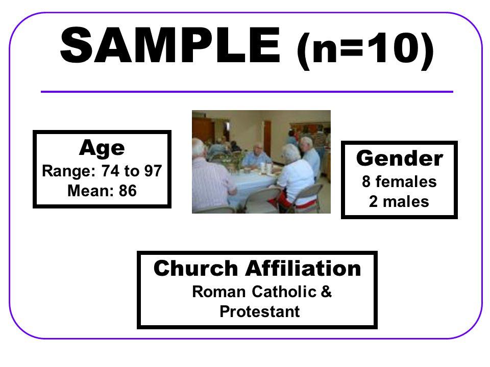 SAMPLE (n=10) Gender 8 females 2 males Age Range: 74 to 97 Mean: 86 Church Affiliation Roman Catholic & Protestant