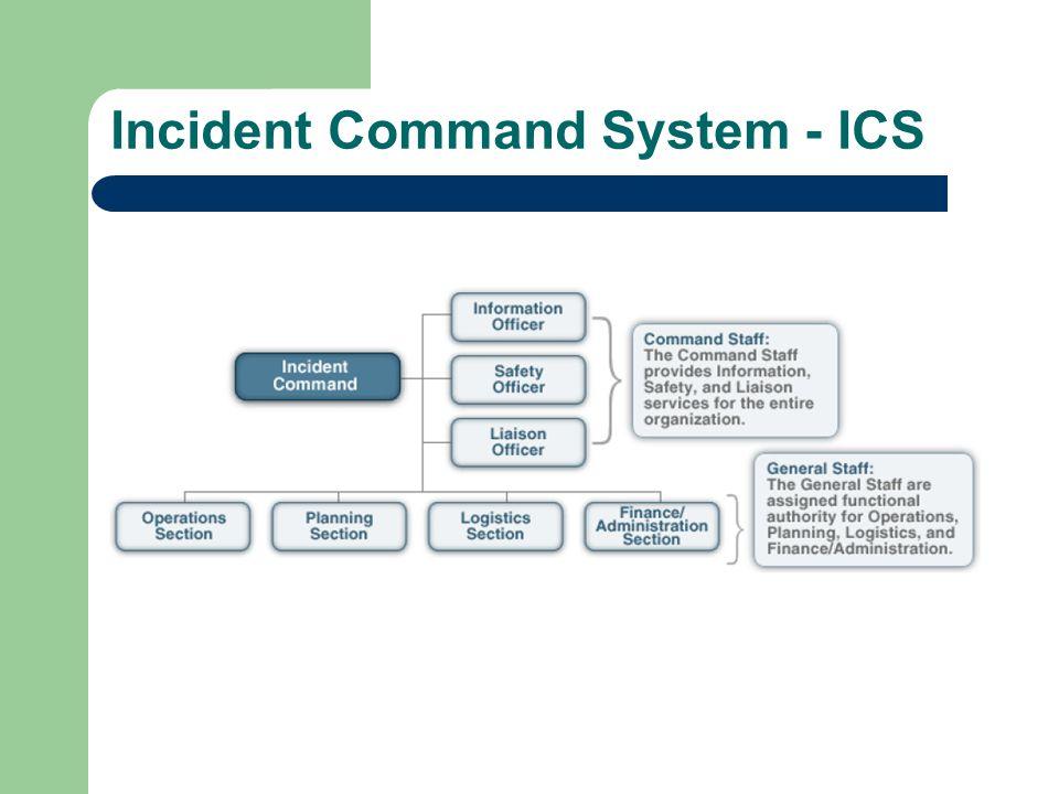 Incident Command System - ICS