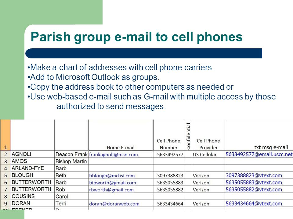 Parish group e-mail to cell phones Make a chart of addresses with cell phone carriers.