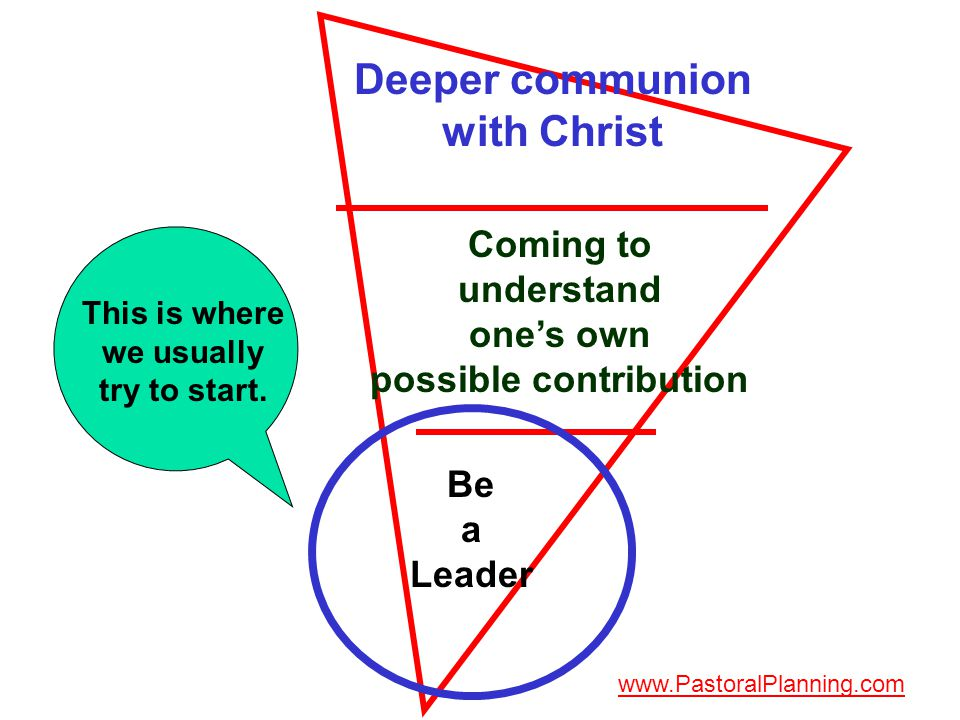 Deeper communion with Christ This is where we usually try to start.