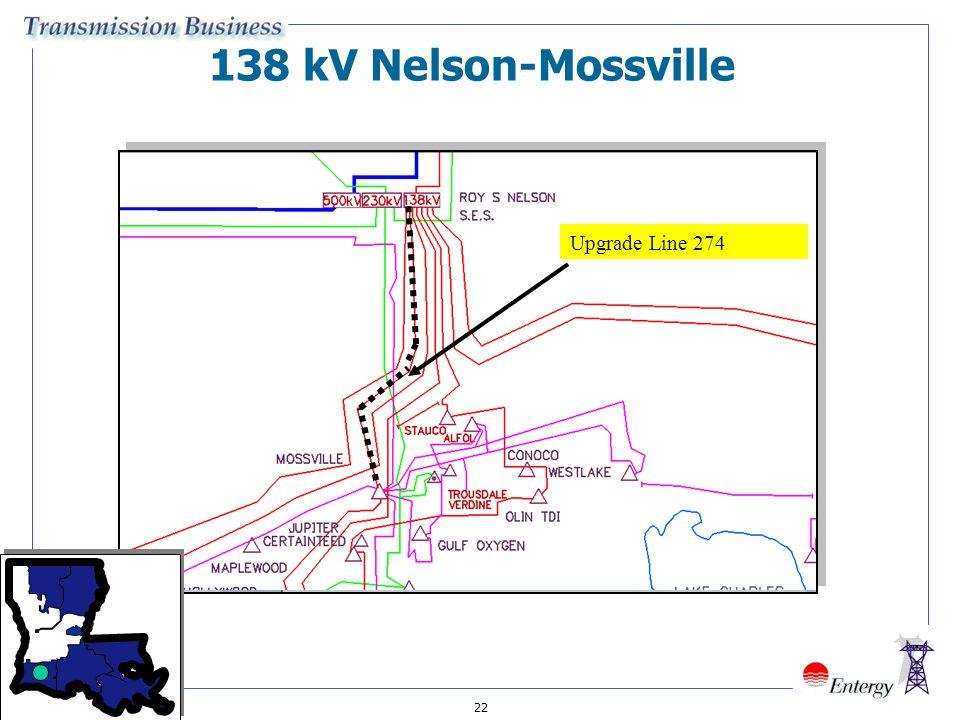 22 138 kV Nelson-Mossville Upgrade Line 274